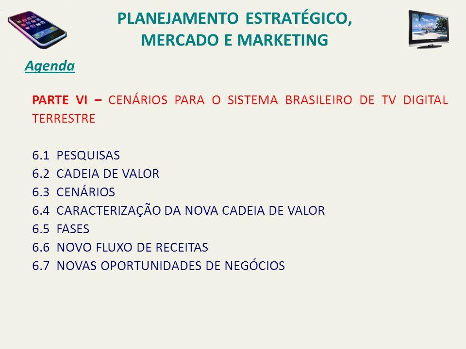 PARTE VI – CENÁRIOS PARA O SISTEMA BRASILEIRO DE TV DIGITAL TERRESTRE 6.1 PESQUISAS 6.2 CADEIA DE VALOR 6.3 CENÁRIOS 6.4 CARACTERIZAÇÃO DA NOVA CADEIA