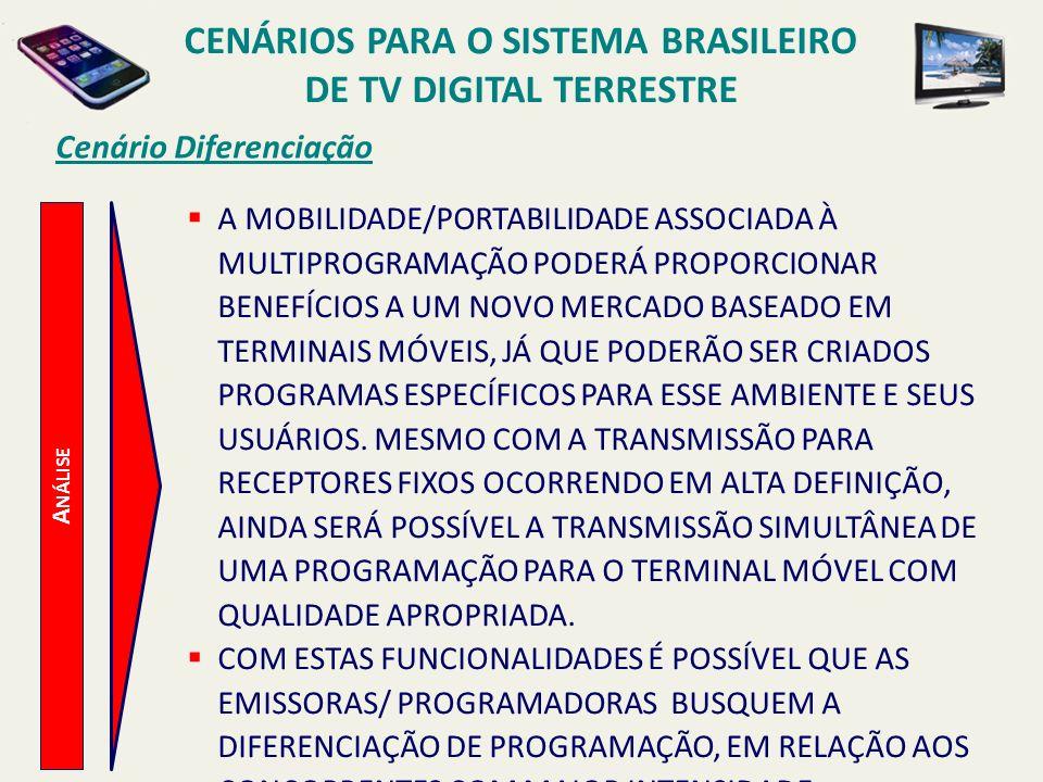 CENÁRIOS PARA O SISTEMA BRASILEIRO DE TV DIGITAL TERRESTRE A NÁLISE Cenário Diferenciação A MOBILIDADE/PORTABILIDADE ASSOCIADA À MULTIPROGRAMAÇÃO PODE