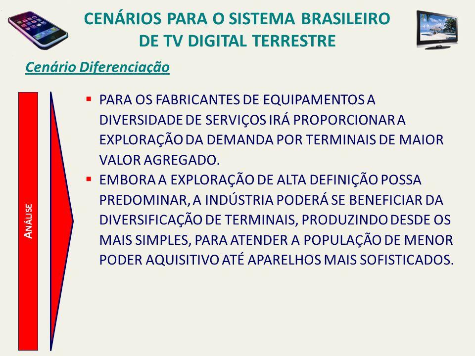 CENÁRIOS PARA O SISTEMA BRASILEIRO DE TV DIGITAL TERRESTRE A NÁLISE Cenário Diferenciação PARA OS FABRICANTES DE EQUIPAMENTOS A DIVERSIDADE DE SERVIÇO