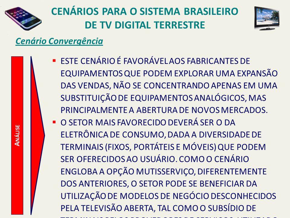 CENÁRIOS PARA O SISTEMA BRASILEIRO DE TV DIGITAL TERRESTRE A NÁLISE Cenário Convergência ESTE CENÁRIO É FAVORÁVEL AOS FABRICANTES DE EQUIPAMENTOS QUE
