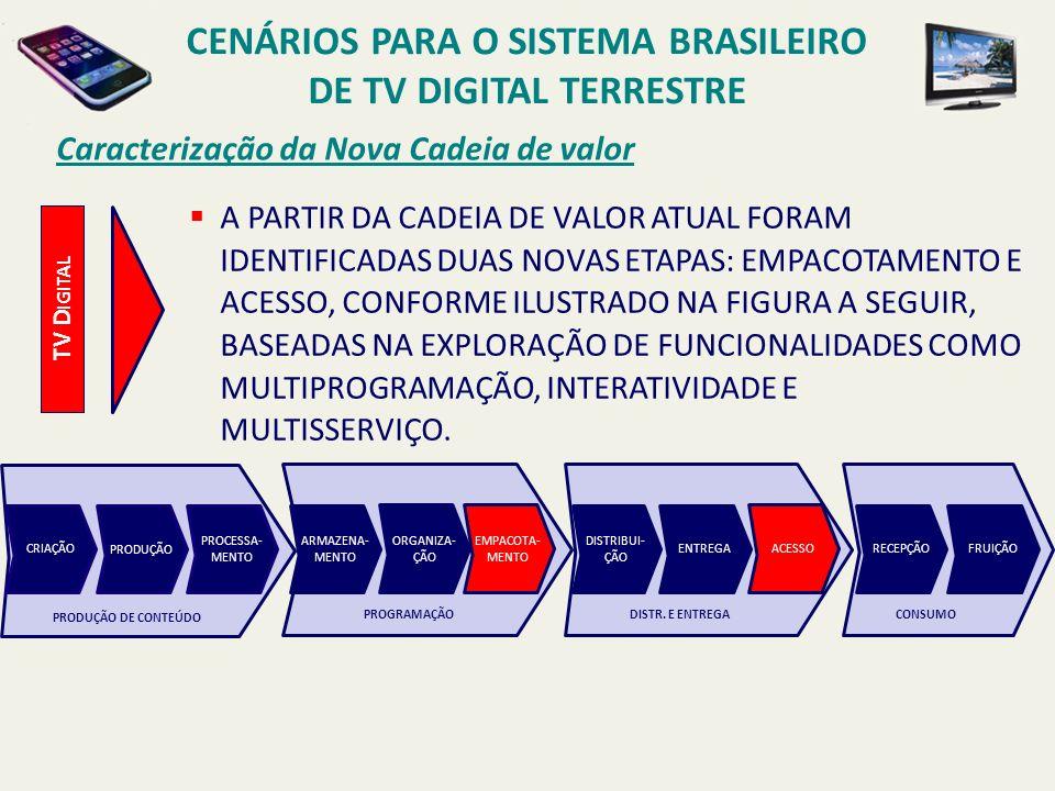 CENÁRIOS PARA O SISTEMA BRASILEIRO DE TV DIGITAL TERRESTRE Caracterização da Nova Cadeia de valor A PARTIR DA CADEIA DE VALOR ATUAL FORAM IDENTIFICADA