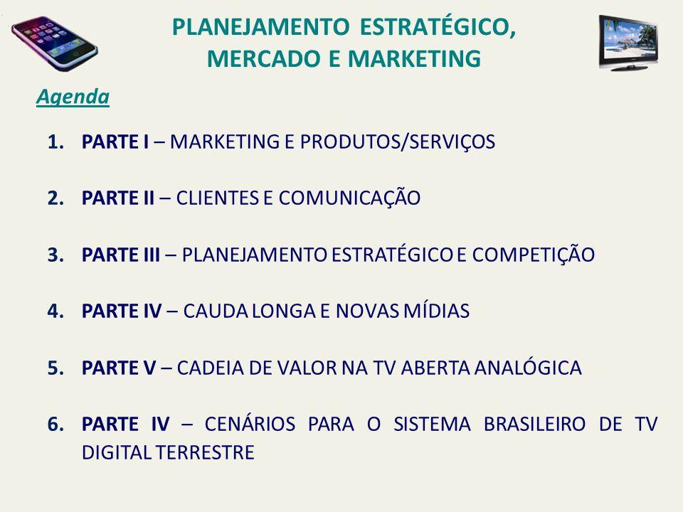 PARTE I – MARKETING E PRODUTOS/SERVIÇOS 1.1 DEFINIÇÃO DE MARKETING 1.2 MIX DE MARKETING 1.3 PRODUTOS E SERVIÇOS 1.4 TIPOS DE PRODUTOS 1.5 POSICIONAMENTO DA MARCA Agenda PLANEJAMENTO ESTRATÉGICO, MERCADO E MARKETING