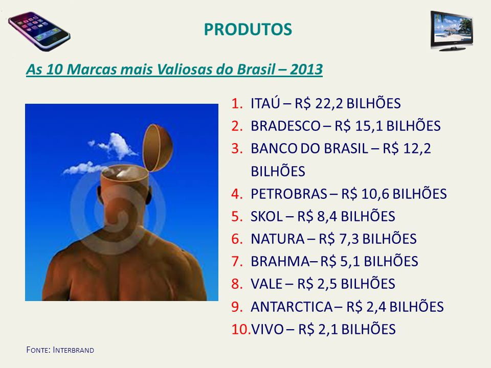 As 10 Marcas mais Valiosas do Brasil – 2013 PRODUTOS 1.ITAÚ – R$ 22,2 BILHÕES 2.BRADESCO – R$ 15,1 BILHÕES 3.BANCO DO BRASIL – R$ 12,2 BILHÕES 4.PETRO