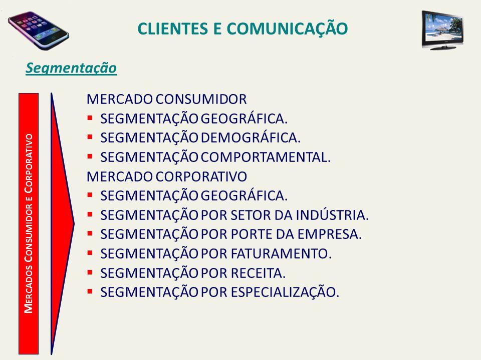 Segmentação M ERCADOS C ONSUMIDOR E C ORPORATIVO CLIENTES E COMUNICAÇÃO MERCADO CONSUMIDOR SEGMENTAÇÃO GEOGRÁFICA. SEGMENTAÇÃO DEMOGRÁFICA. SEGMENTAÇÃ