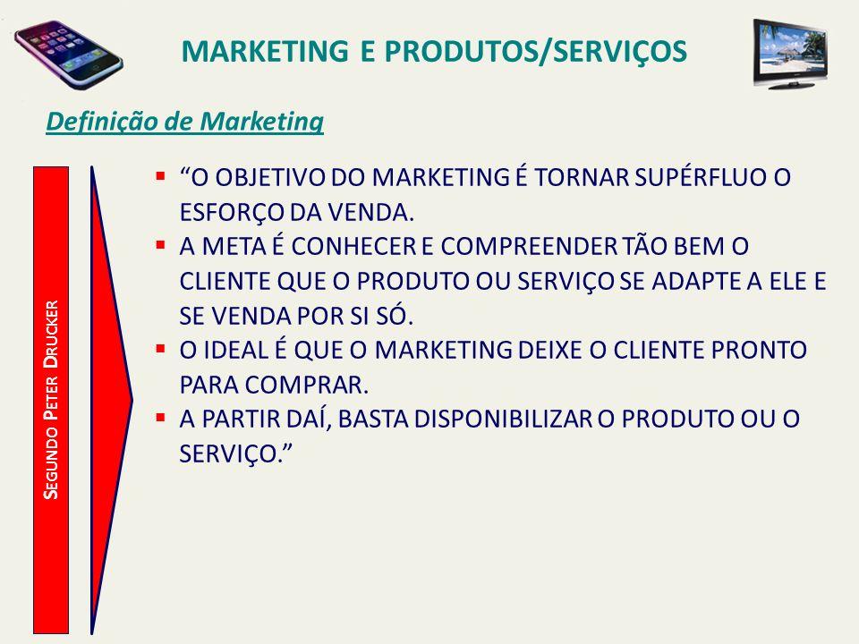O UTROS C ONCEITOS Definição de Marketing A ARTE DE VENDER ALGUMA COISA.