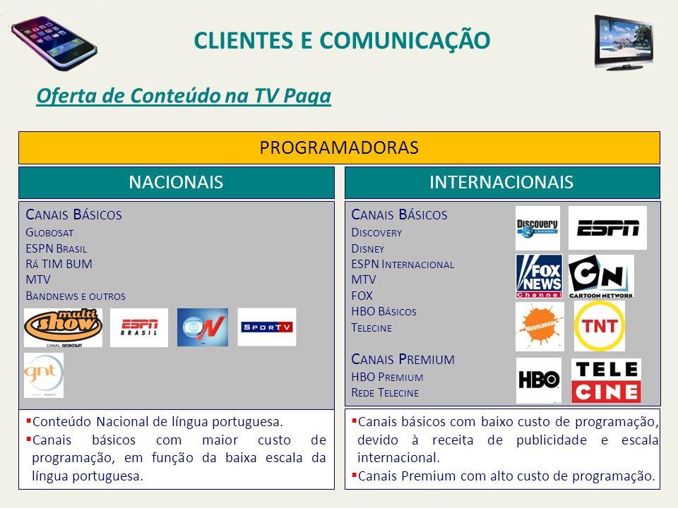 Oferta de Conteúdo na TV Paga CLIENTES E COMUNICAÇÃO PROGRAMADORAS NACIONAISINTERNACIONAIS C ANAIS B ÁSICOS G LOBOSAT ESPN B RASIL R Á TIM BUM MTV B A