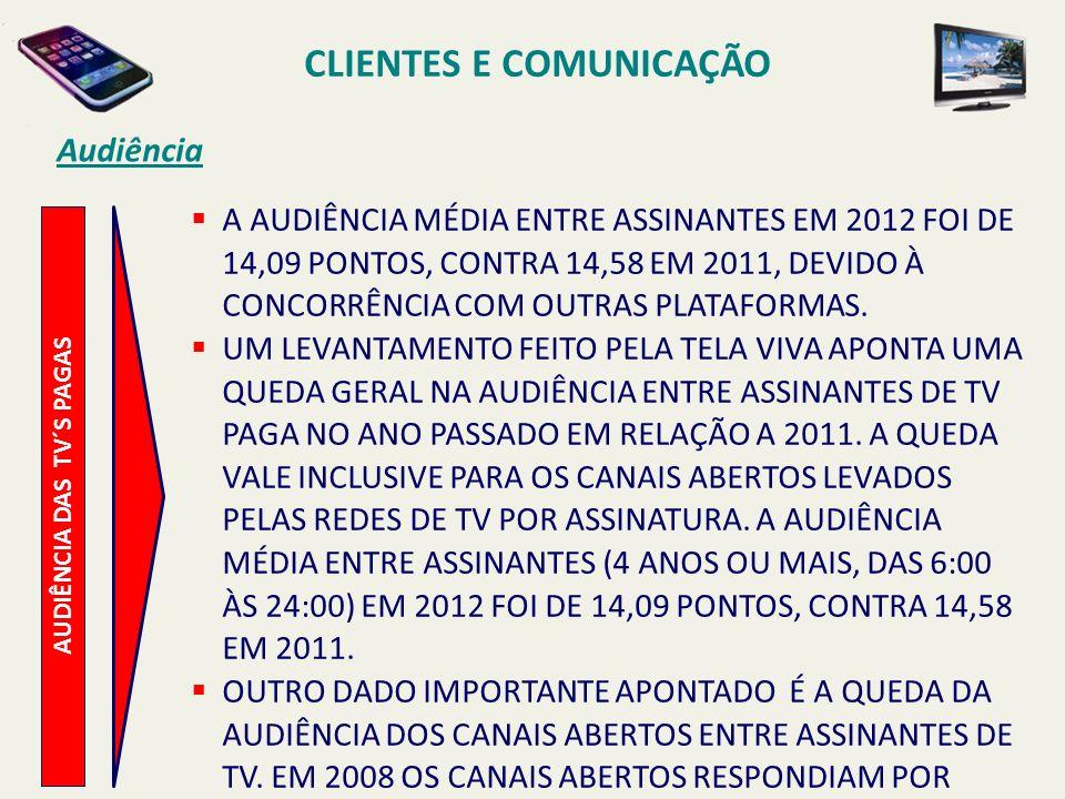 Audiência AUDIÊNCIA DAS TV´S PAGAS CLIENTES E COMUNICAÇÃO A AUDIÊNCIA MÉDIA ENTRE ASSINANTES EM 2012 FOI DE 14,09 PONTOS, CONTRA 14,58 EM 2011, DEVIDO