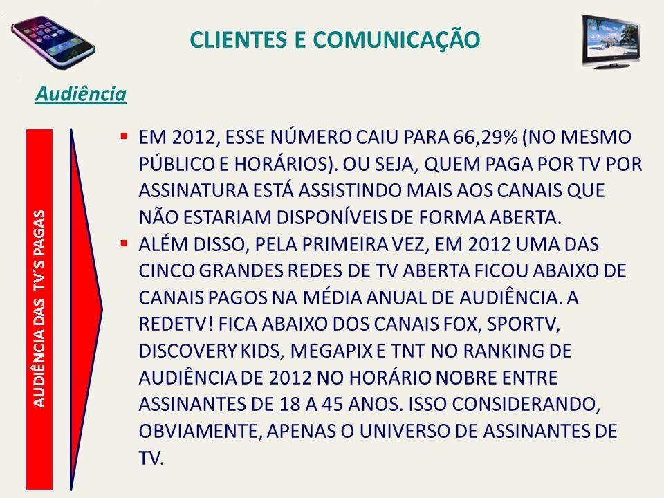 Audiência AUDIÊNCIA DAS TV´S PAGAS CLIENTES E COMUNICAÇÃO EM 2012, ESSE NÚMERO CAIU PARA 66,29% (NO MESMO PÚBLICO E HORÁRIOS). OU SEJA, QUEM PAGA POR