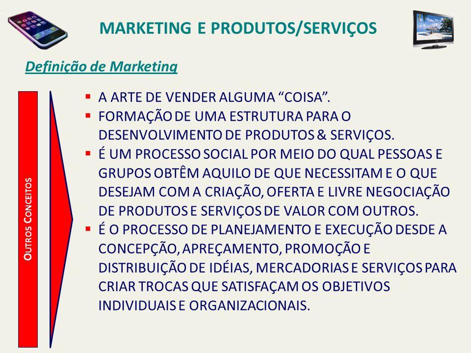 O UTROS C ONCEITOS Definição de Marketing A ARTE DE VENDER ALGUMA COISA. FORMAÇÃO DE UMA ESTRUTURA PARA O DESENVOLVIMENTO DE PRODUTOS & SERVIÇOS. É UM