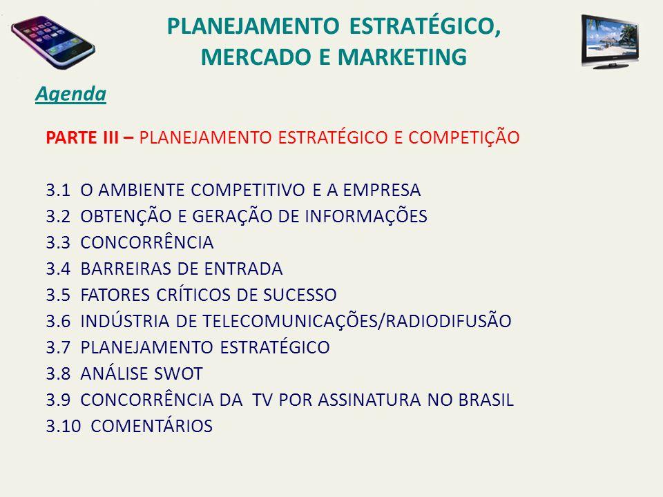 PARTE III – PLANEJAMENTO ESTRATÉGICO E COMPETIÇÃO 3.1 O AMBIENTE COMPETITIVO E A EMPRESA 3.2 OBTENÇÃO E GERAÇÃO DE INFORMAÇÕES 3.3 CONCORRÊNCIA 3.4 BA
