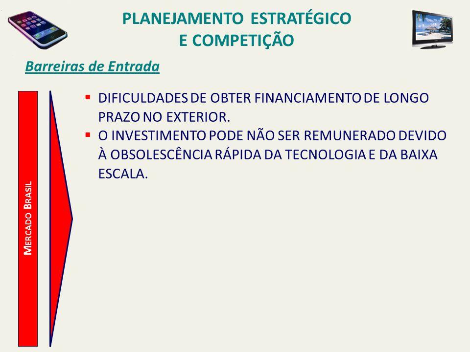 M ERCADO B RASIL Barreiras de Entrada DIFICULDADES DE OBTER FINANCIAMENTO DE LONGO PRAZO NO EXTERIOR. O INVESTIMENTO PODE NÃO SER REMUNERADO DEVIDO À