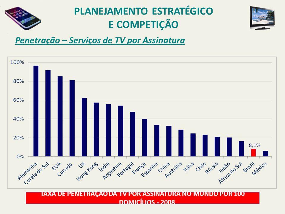 Penetração – Serviços de TV por Assinatura TAXA DE PENETRAÇÃO DA TV POR ASSINATURA NO MUNDO POR 100 DOMICÍLIOS - 2008 PLANEJAMENTO ESTRATÉGICO E COMPE