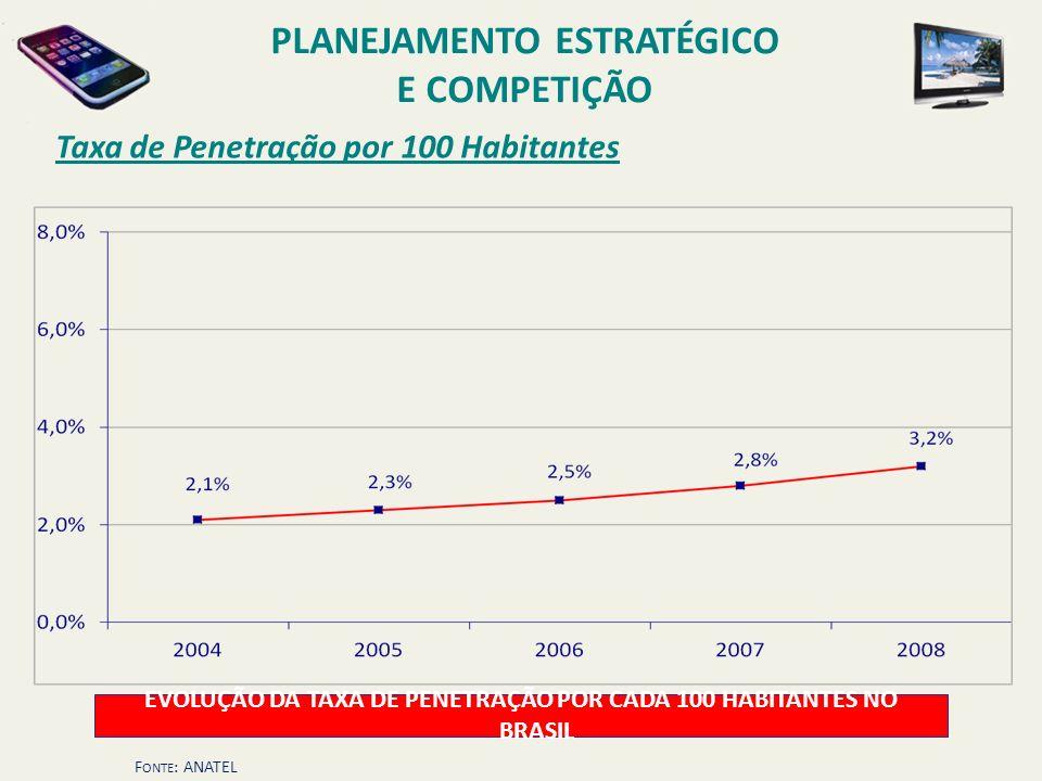 Taxa de Penetração por 100 Habitantes EVOLUÇÃO DA TAXA DE PENETRAÇÃO POR CADA 100 HABITANTES NO BRASIL F ONTE : ANATEL PLANEJAMENTO ESTRATÉGICO E COMP