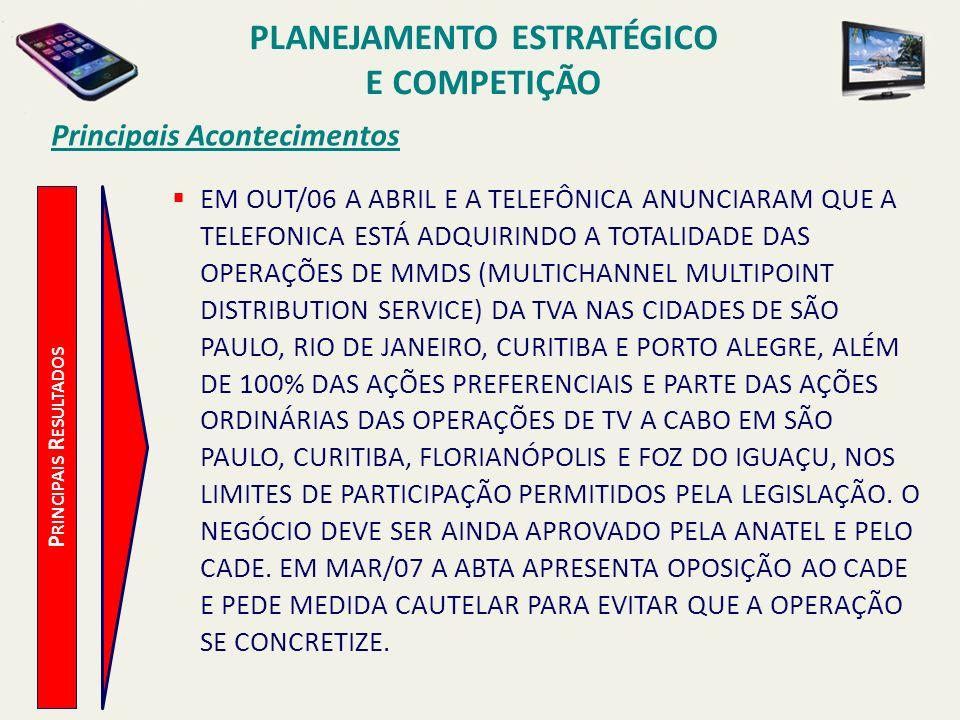 Principais Acontecimentos EM OUT/06 A ABRIL E A TELEFÔNICA ANUNCIARAM QUE A TELEFONICA ESTÁ ADQUIRINDO A TOTALIDADE DAS OPERAÇÕES DE MMDS (MULTICHANNE
