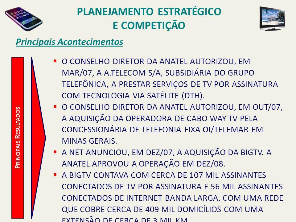 Principais Acontecimentos O CONSELHO DIRETOR DA ANATEL AUTORIZOU, EM MAR/07, A A.TELECOM S/A, SUBSIDIÁRIA DO GRUPO TELEFÔNICA, A PRESTAR SERVIÇOS DE T