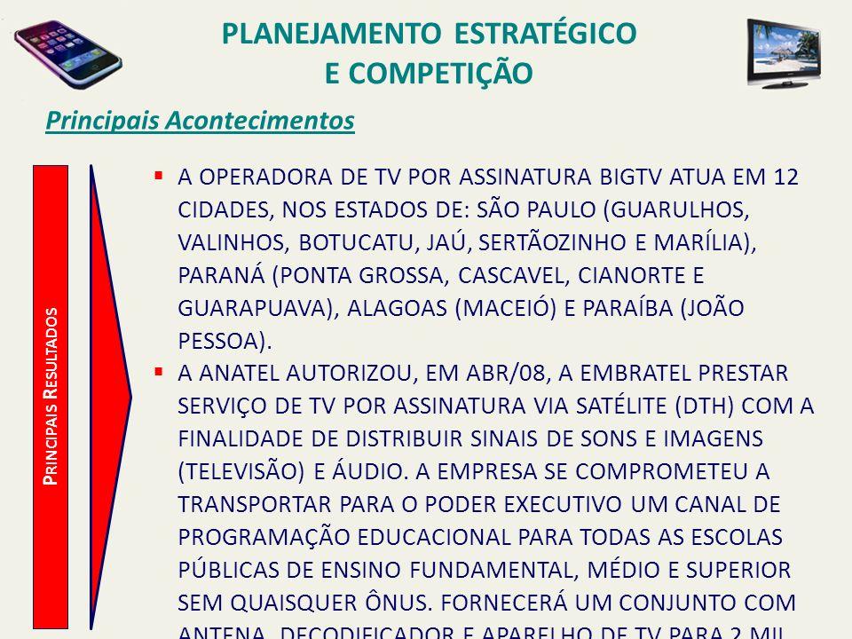 Principais Acontecimentos A OPERADORA DE TV POR ASSINATURA BIGTV ATUA EM 12 CIDADES, NOS ESTADOS DE: SÃO PAULO (GUARULHOS, VALINHOS, BOTUCATU, JAÚ, SE