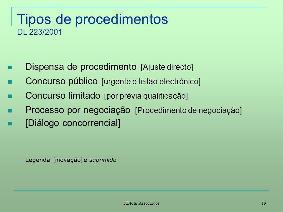FDR & Associados 19 Tipos de procedimentos DL 223/2001 Dispensa de procedimento [Ajuste directo] Concurso público [urgente e leilão electrónico] Concu