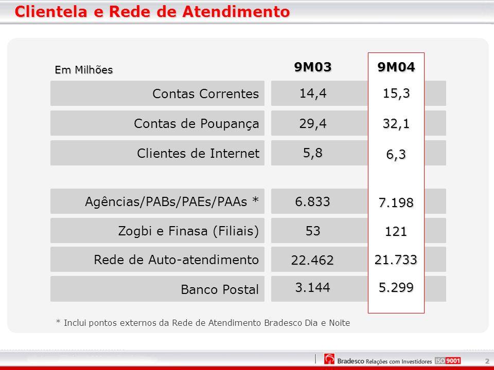 13 Perspectivas PIB4,5% Câmbio (R$/US$)2,97 Juros (SELIC)17,0% Inflação (IPCA)7,3% Carteira de Crédito20-22% Prêmios de Seguros12-15% Expectativa para o Final do Ano