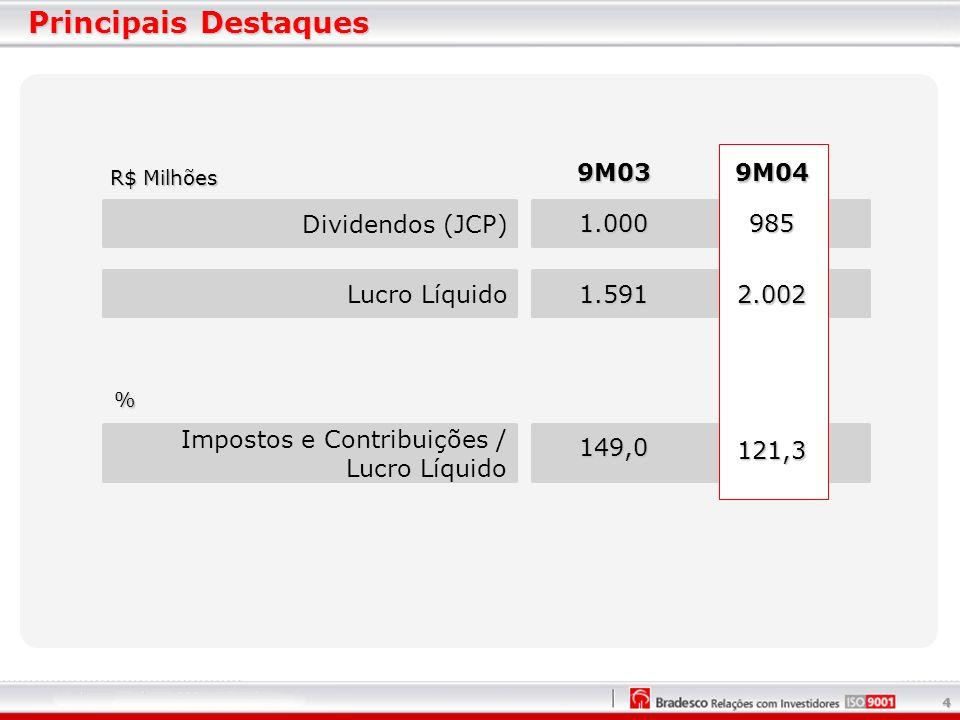 4 R$ Milhões Lucro Líquido Impostos e Contribuições / Lucro Líquido Dividendos (JCP) 9M03 985 2.002 121,3 9M04 1.000 1.591 149,0 Principais Destaques %