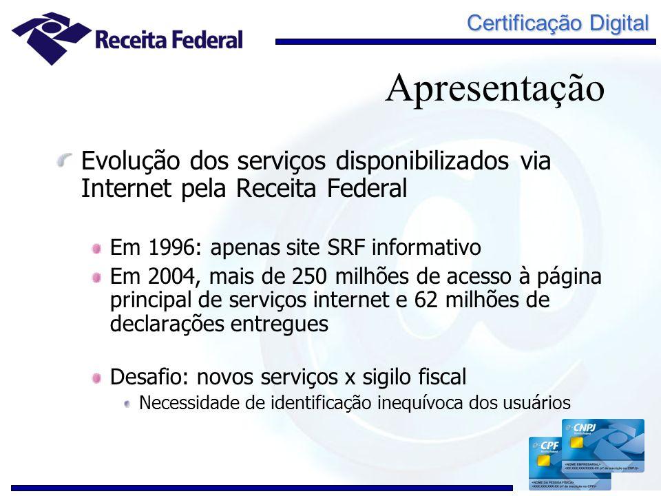 Certificação Digital Serviço Interativo de Atendimento Virtual – Receita 222 Propiciar o atendimento aos contribuintes, de forma interativa, por intermédio da Internet Uso de certificados digitais e-CPF e e-CNPJ para identificação dos contribuintes e assinatura digital de documentos Infra-estrutura de Chaves Públicas Brasileira (ICP-Brasil) Validade jurídica aos documentos assinados eletronicamente com uso de seus certificados MP 2.200-2, 24/08/2001