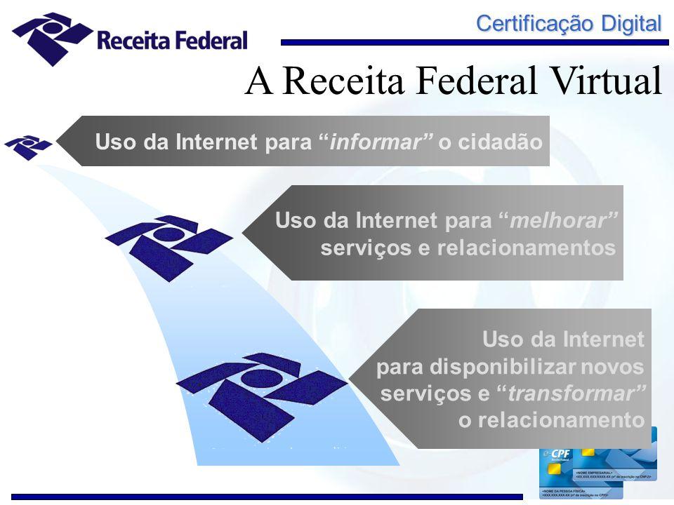 Certificação Digital Uso da Internet para melhorar serviços e relacionamentos Uso da Internet para informar o cidadão Uso da Internet para disponibili