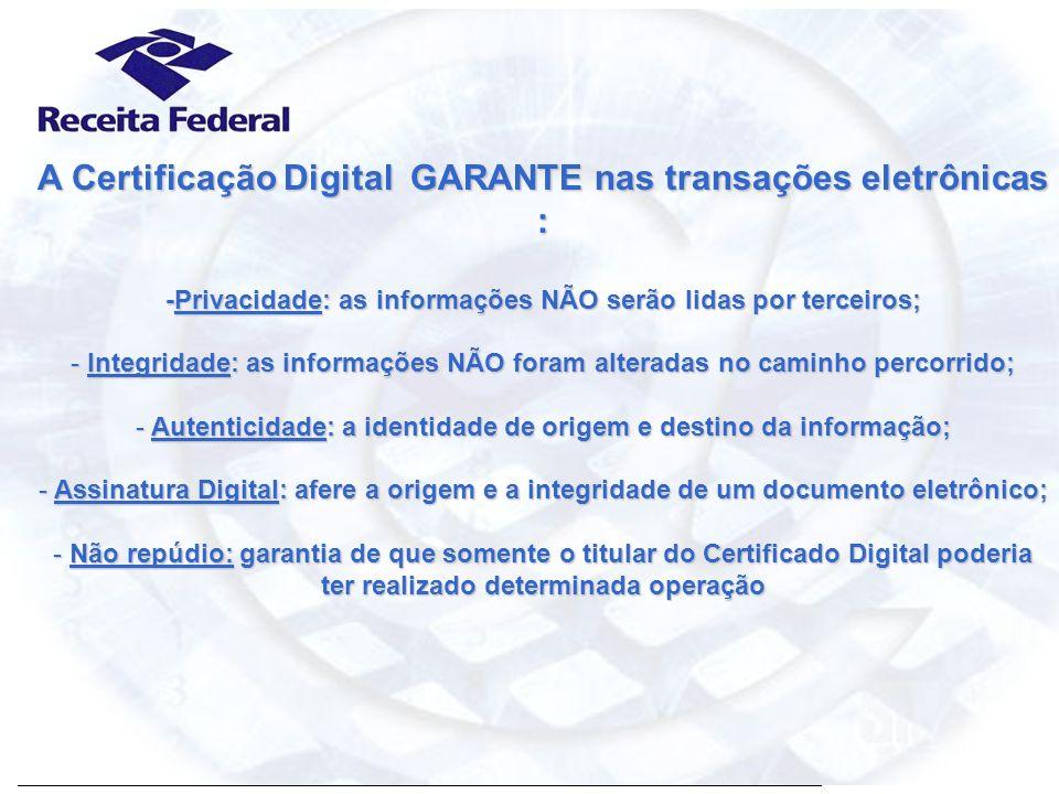 Certificação Digital A Certificação Digital GARANTE nas transações eletrônicas : -Privacidade: as informações NÃO serão lidas por terceiros; - Integri