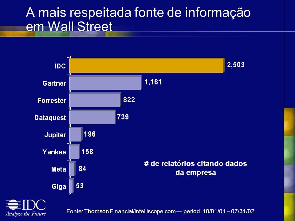 Fonte: Thomson Financial/intelliscope.com period 10/01/01 – 07/31/02 # de relatórios citando dados da empresa A mais respeitada fonte de informação em Wall Street