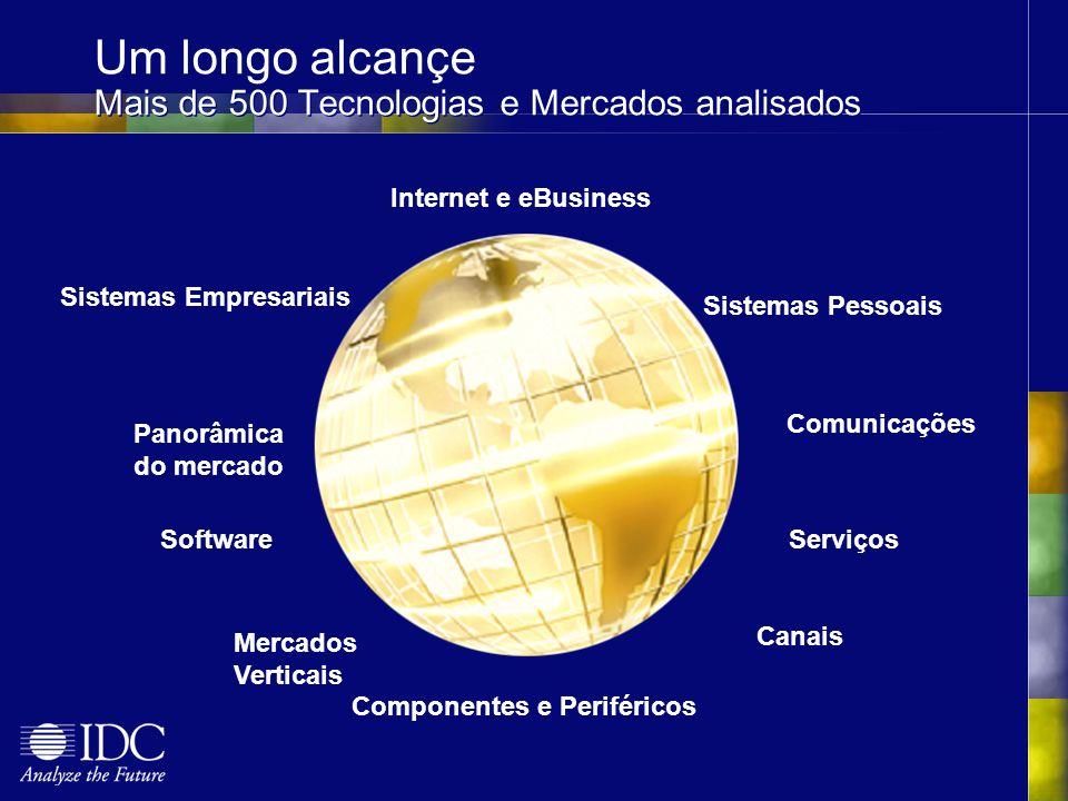 Componentes e Periféricos Canais Comunicações Sistemas Pessoais Sistemas Empresariais Software Panorâmica do mercado Mercados Verticais Internet e eBusiness Serviços Um longo alcançe Mais de 500 Tecnologias e Mercados analisados