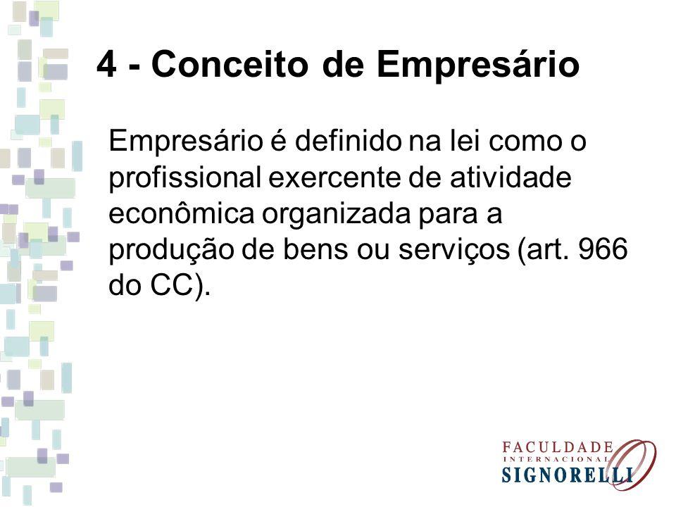 4 - Conceito de Empresário Empresário é definido na lei como o profissional exercente de atividade econômica organizada para a produção de bens ou ser