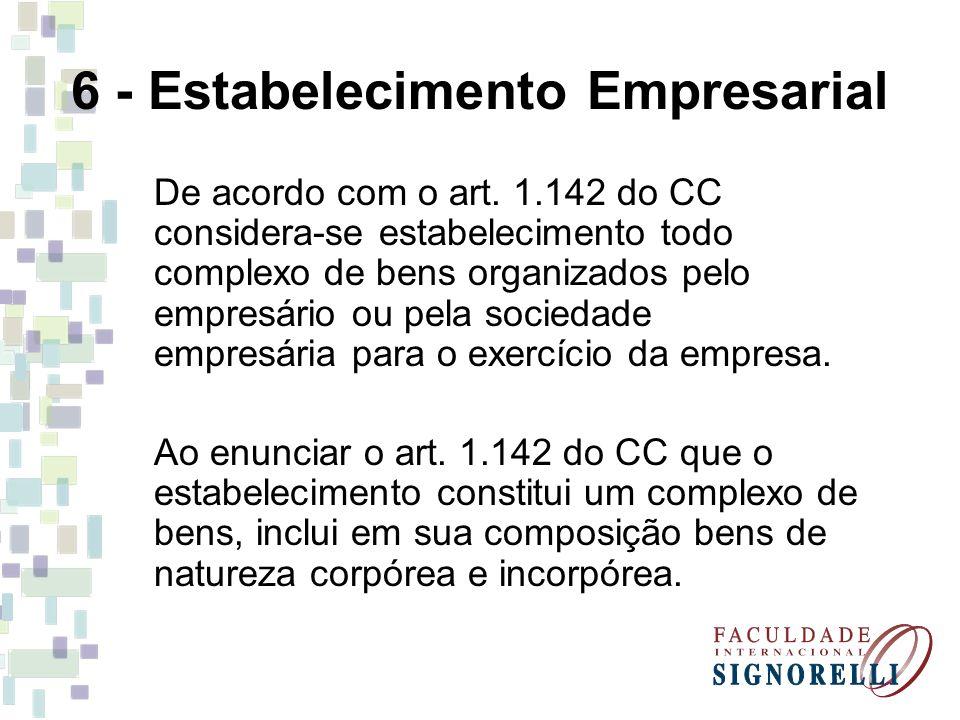 6 - Estabelecimento Empresarial De acordo com o art. 1.142 do CC considera-se estabelecimento todo complexo de bens organizados pelo empresário ou pel