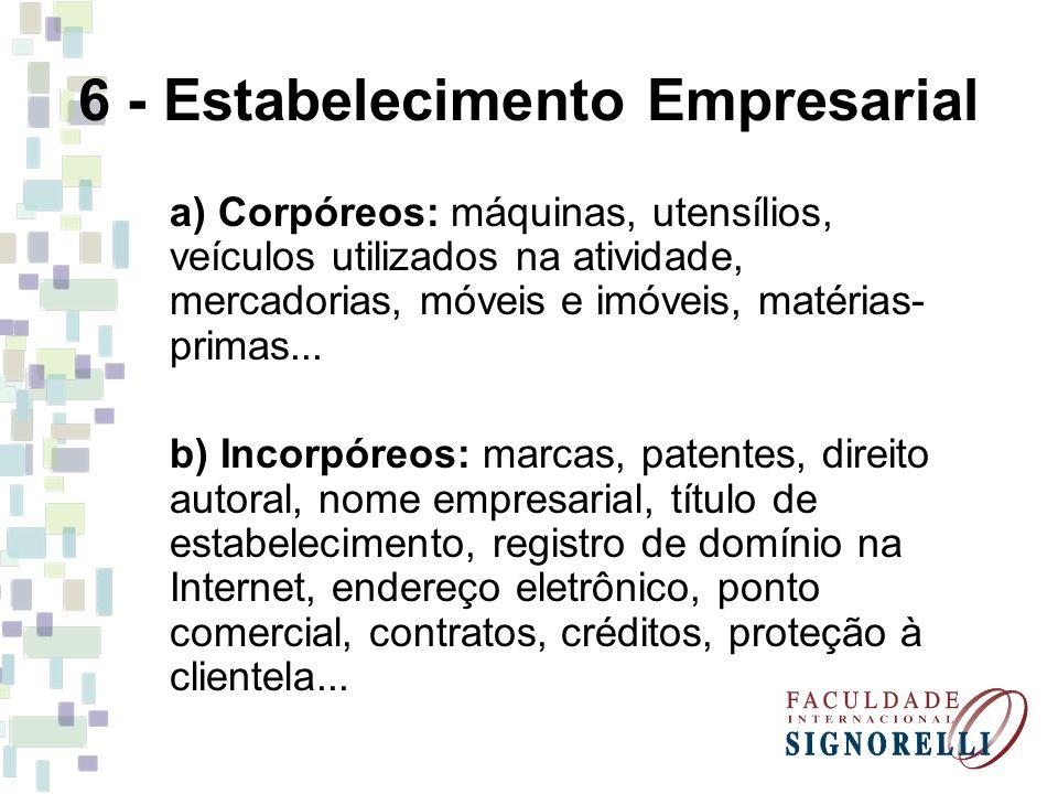 6 - Estabelecimento Empresarial a) Corpóreos: máquinas, utensílios, veículos utilizados na atividade, mercadorias, móveis e imóveis, matérias- primas.