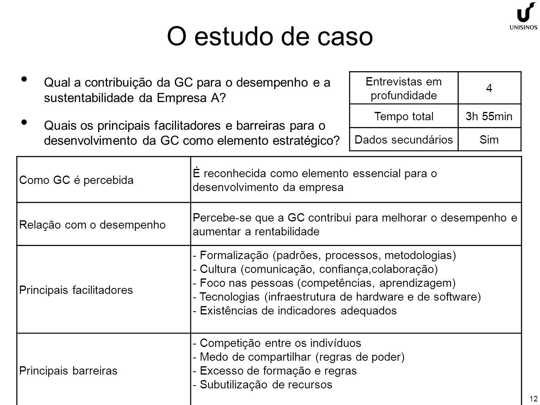 12 O estudo de caso Qual a contribuição da GC para o desempenho e a sustentabilidade da Empresa A.