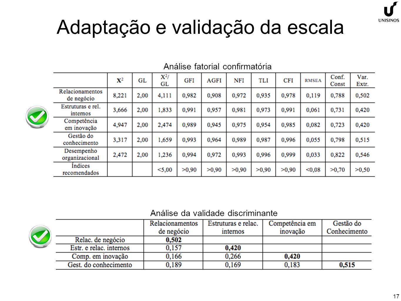 17 Adaptação e validação da escala Análise fatorial confirmatória Análise da validade discriminante