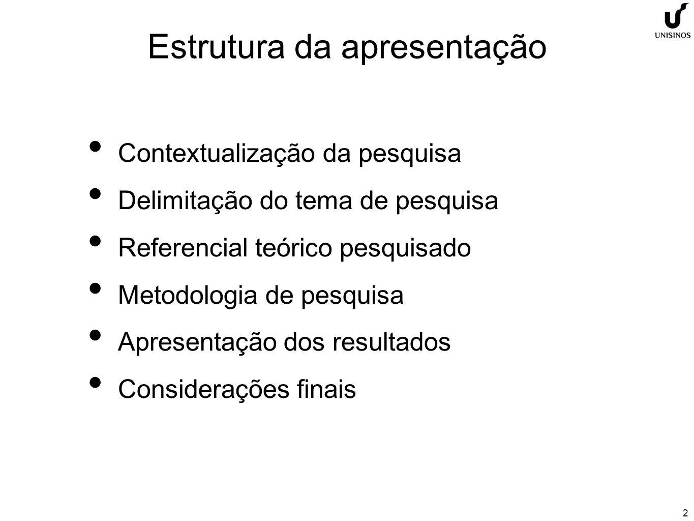 2 Estrutura da apresentação Contextualização da pesquisa Delimitação do tema de pesquisa Referencial teórico pesquisado Metodologia de pesquisa Apresentação dos resultados Considerações finais