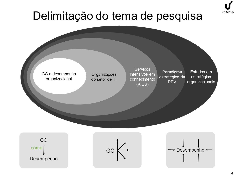 4 Estudos em estratégias organizacionais Delimitação do tema de pesquisa Paradigma estratégico da RBV Serviços intensivos em conhecimento (KIBS) Organizações do setor de TI GC e desempenho organizacional GC Desempenho como Desempenho