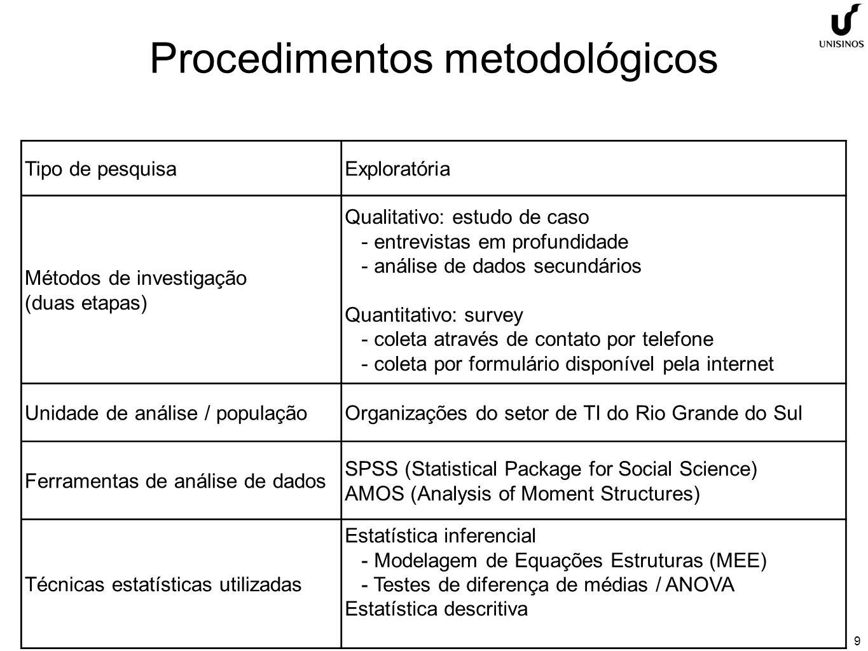20 Análise do modelo final Análise de indicadores e cargas fatoriais p<0,01 Análise das cargas fatoriais padronizadas