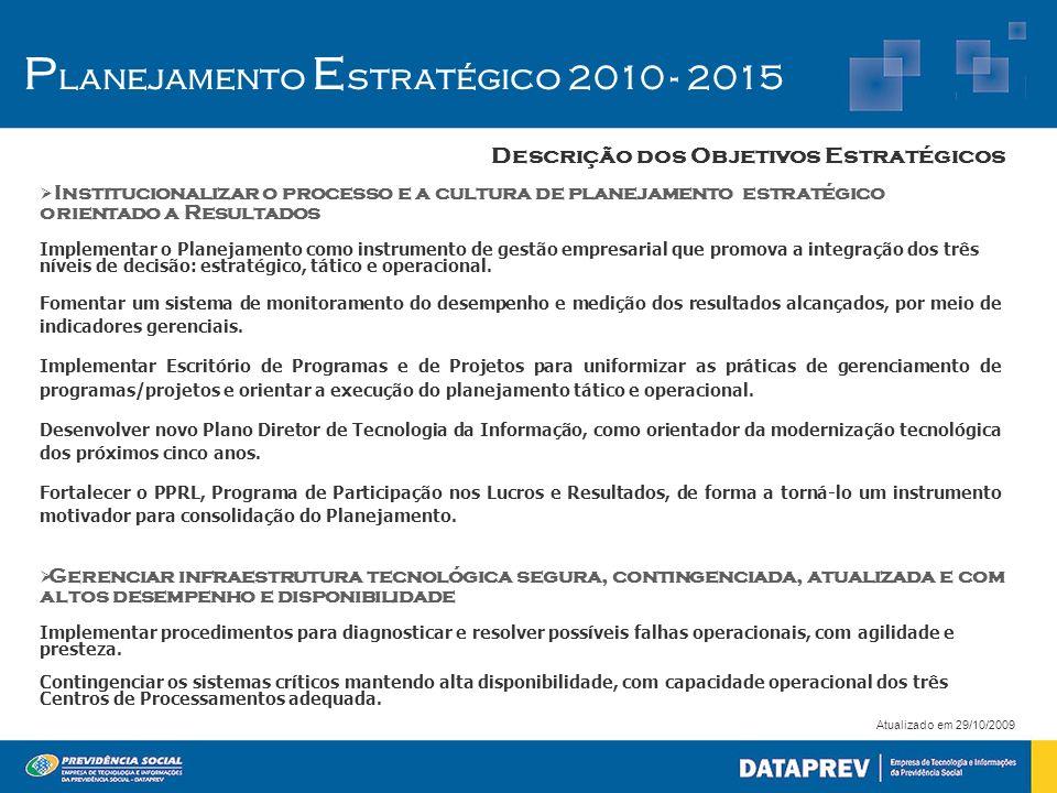 Atualizado em 29/10/2009 P lanejamento E stratégico 2010 - 2015 Institucionalizar o processo e a cultura de planejamento estratégico orientado a Resul