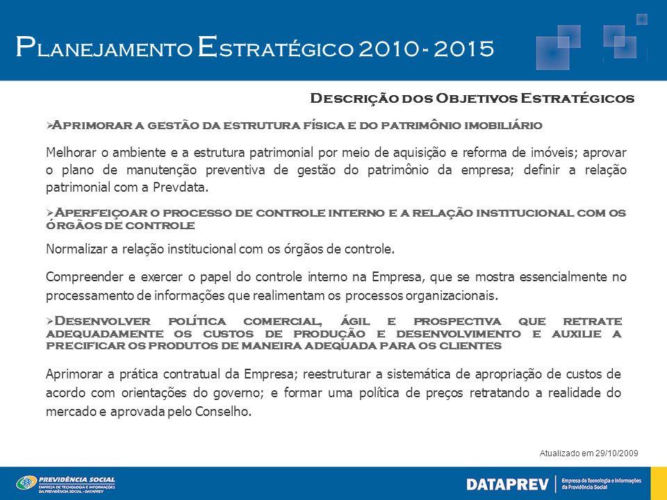 Atualizado em 29/10/2009 P lanejamento E stratégico 2010 - 2015 Descrição dos Objetivos Estratégicos Aprimorar a gestão da estrutura física e do patri