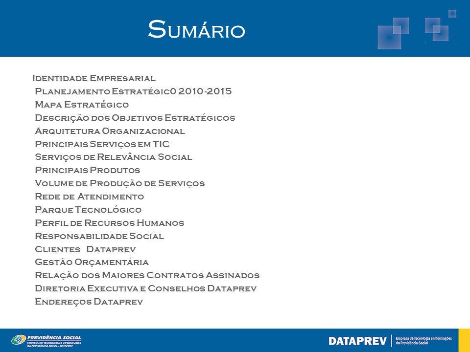 S umário Identidade Empresarial Planejamento Estratégic0 2010 -2015 Mapa Estratégico Descrição dos Objetivos Estratégicos Arquitetura Organizacional P