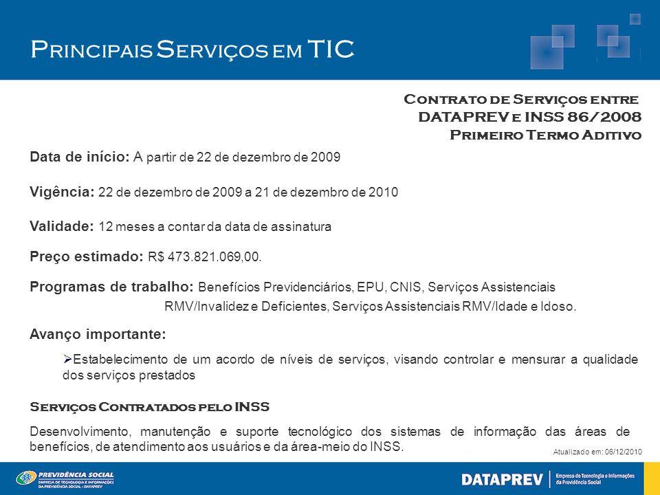 P rincipais S erviços em TIC Contrato de Serviços entre DATAPREV e INSS 86/2008 Primeiro Termo Aditivo Atualizado em: 06/12/2010 Serviços Contratados