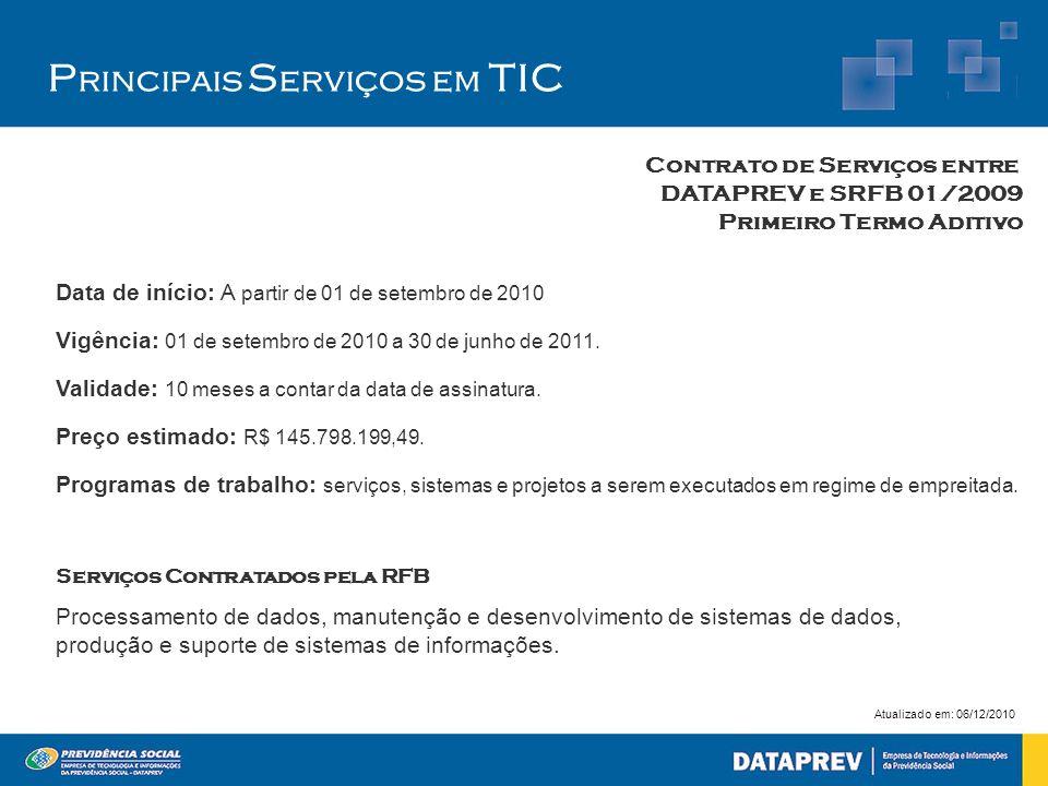 P rincipais S erviços em TIC Contrato de Serviços entre DATAPREV e SRFB 01/2009 Primeiro Termo Aditivo Atualizado em: 06/12/2010 Data de início: A par