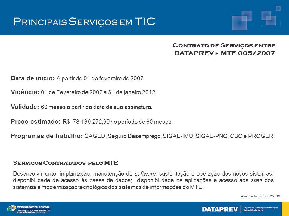 P rincipais S erviços em TIC Contrato de Serviços entre DATAPREV e MTE 005/2007 Atualizado em: 06/12/2010 Data de início: A partir de 01 de fevereiro