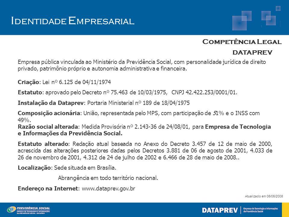 I dentidade E mpresarial DATAPREV Empresa pública vinculada ao Ministério da Previdência Social, com personalidade jurídica de direito privado, patrim