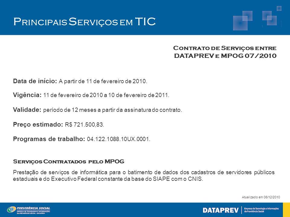 P rincipais S erviços em TIC Contrato de Serviços entre DATAPREV e MPOG 07/2010 Atualizado em 06/12/2010 Data de início: A partir de 11 de fevereiro d