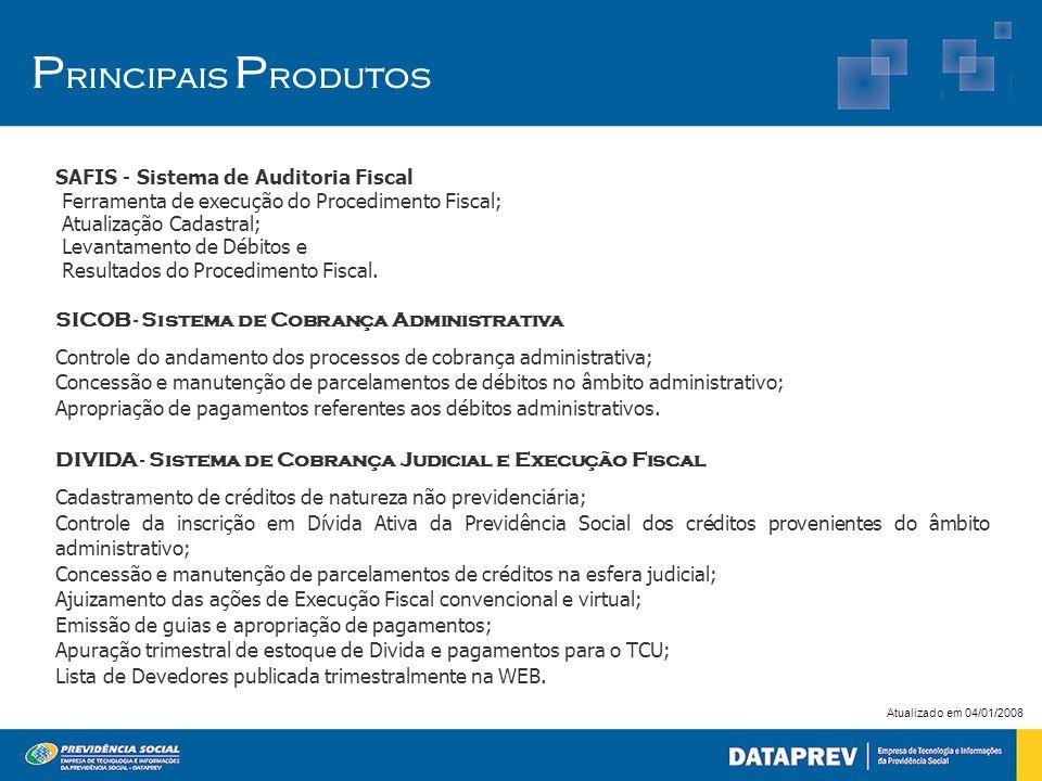 P rincipais P rodutos SAFIS - Sistema de Auditoria Fiscal Ferramenta de execução do Procedimento Fiscal; Atualização Cadastral; Levantamento de Débito
