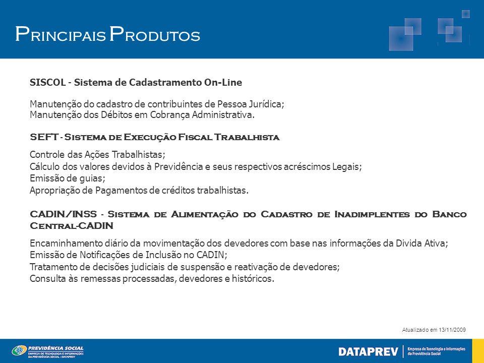 P rincipais P rodutos SISCOL - Sistema de Cadastramento On-Line Manutenção do cadastro de contribuintes de Pessoa Jurídica; Manutenção dos Débitos em