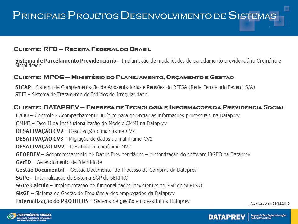 P rincipais P rojetos D esenvolvimento de S istemas Cliente: DATAPREV – Empresa de Tecnologia e Informações da Previdência Social Atualizado em 29/12/