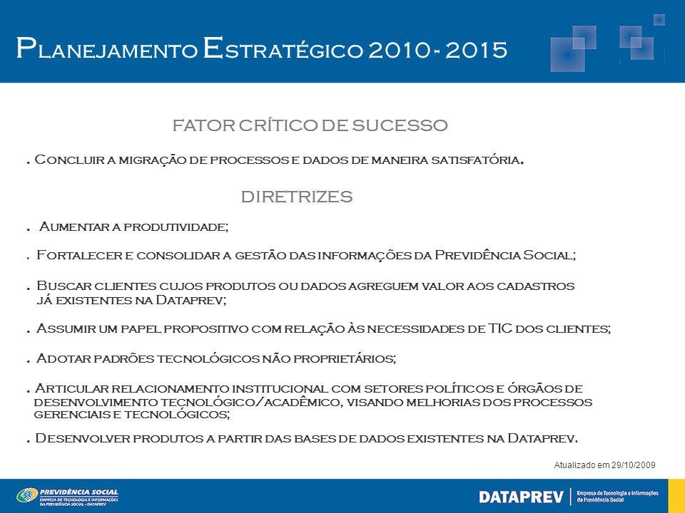 Volumes de Bases de Dados Atualização em: 23/12/2010 Fonte: DSBD V olume de P rodução dos S erviços