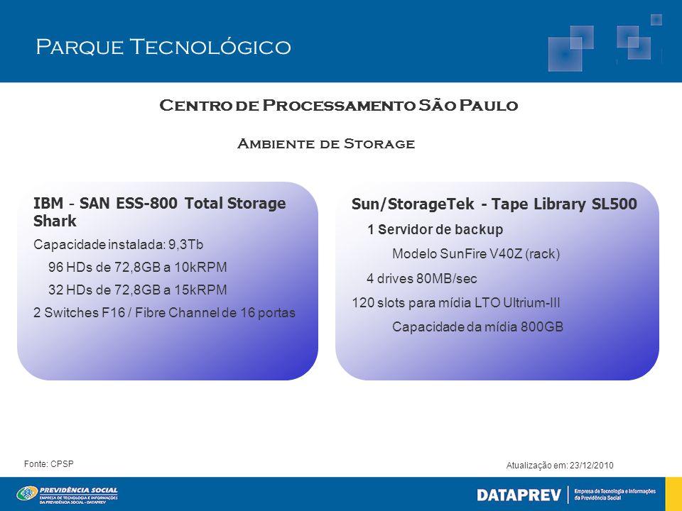 Parque Tecnológico Ambiente de Storage Atualização em: 23/12/2010 Centro de Processamento São Paulo IBM - SAN ESS-800 Total Storage Shark Capacidade i