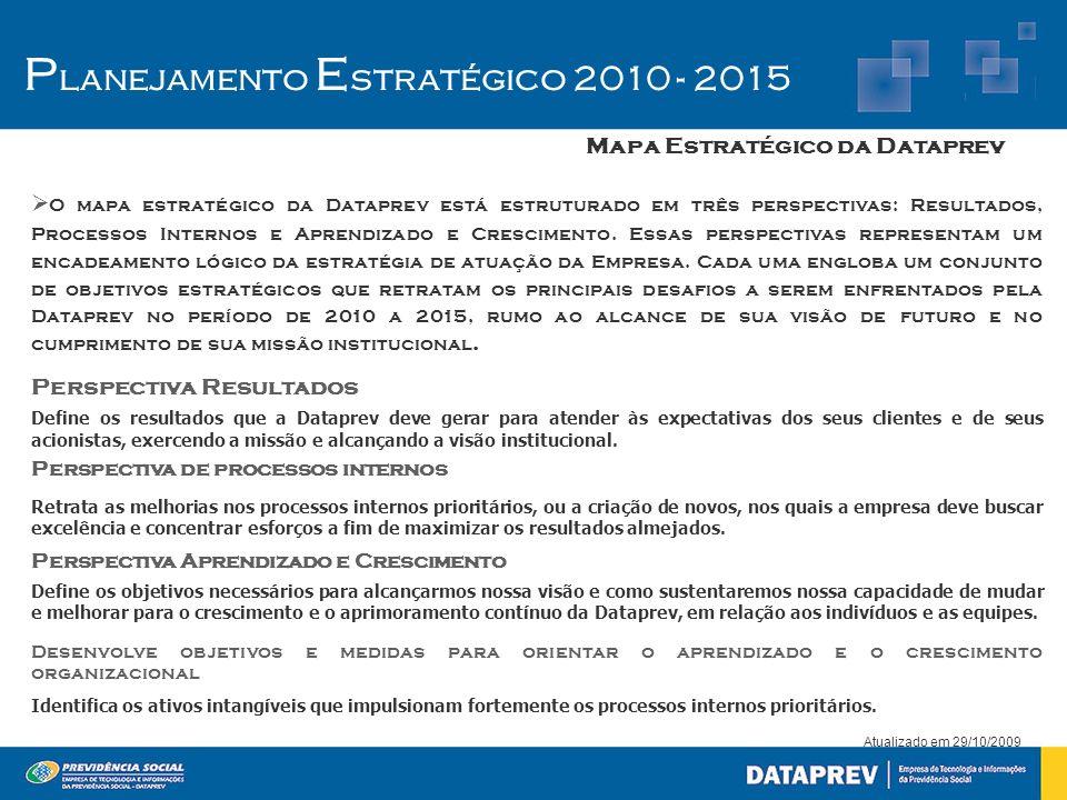 Mapa Estratégico da Dataprev Atualizado em 29/10/2009 P lanejamento E stratégico 2010 - 2015 O mapa estratégico da Dataprev está estruturado em três p